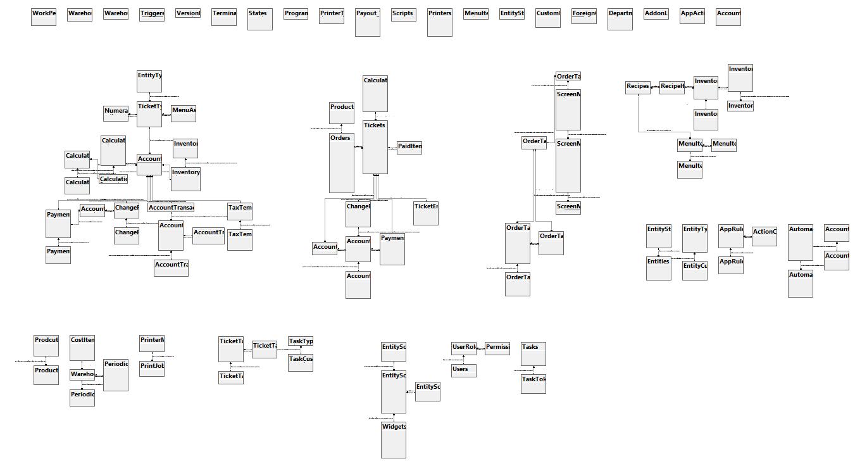Database relationship diagram version 4 sambaclub forum pasted image1370x747 187 kb pooptronica